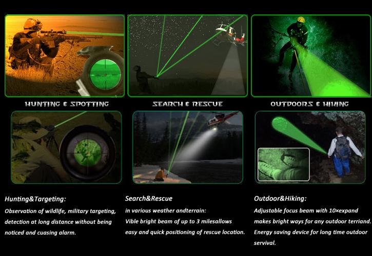 Désignateur Laser Longue Distance